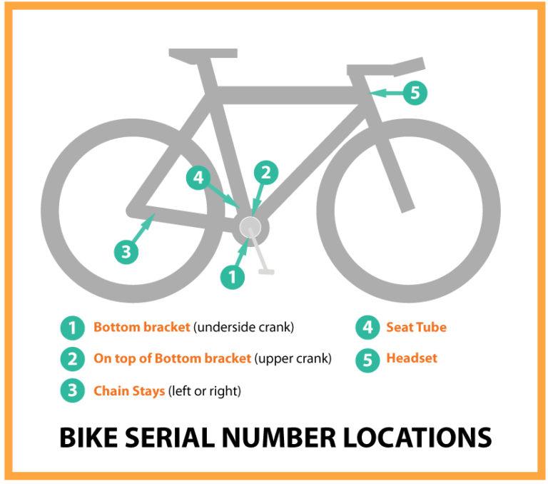 Bike Serial Number Locations